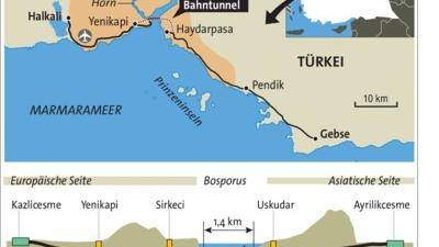 Zu europäische asien grenze Europas Grenzen